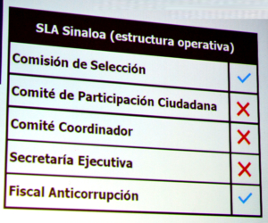 sla_anticorrupcion-operativo