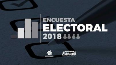 ¿Elección definida o indecisa? | La encuesta de Coparmex