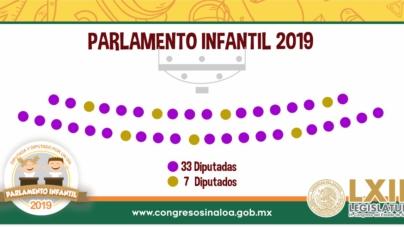 Treinta y tres niñas y siete niños conformarán Parlamento Infantil 2019