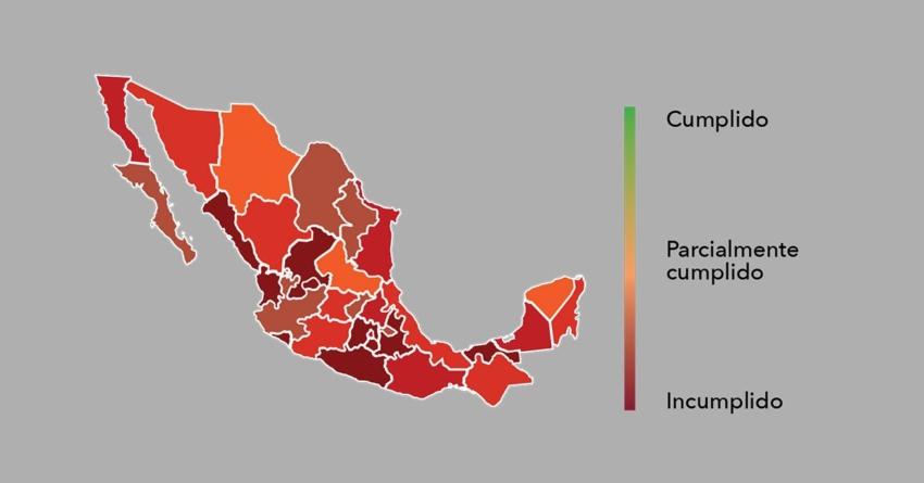Reprueban estados en justicia abierta; Sinaloa con 10 puntos de 100