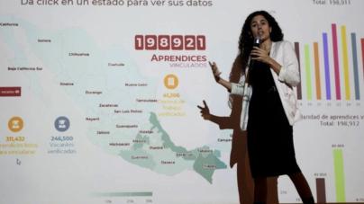 Alcanza un millónde becarios programa Jóvenes Construyendo el Futuro: STPS