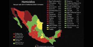 Efecto ESPEJO | 2019 más violento exige cambios en seguridad pública