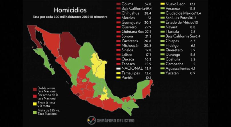 Efecto ESPEJO   2019 más violento exige cambios en seguridad pública
