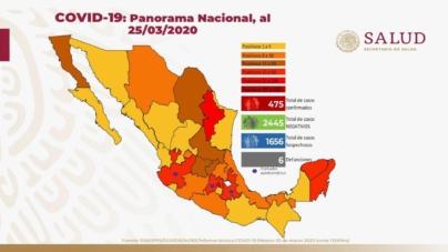 Suman 8 casos positivos en Sinaloa por COVID-19