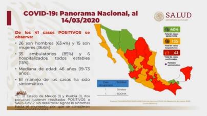 Sube a tres el número de sospechosos por Covid-19 en Sinaloa