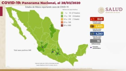 Mueren dos personas por Covid-19 en Sinaloa