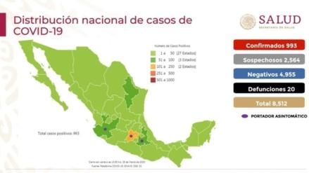 Muere una persona más por Covid-19 en Sinaloa; suman 3 decesos