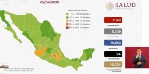 Sube la cifra de muertes en Sinaloa; ya suman 12 defunciones, señala Salud federal