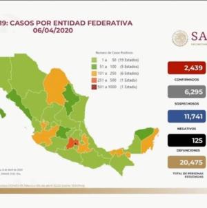 Son ya más de 100 casos de COVID-19 en Sinaloa