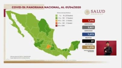 Reporta Salud federal un nuevo deceso por Covid en Sinaloa; suman 4